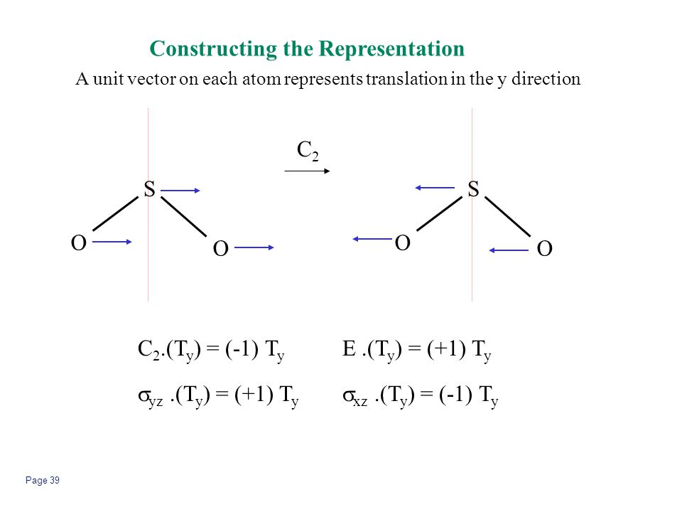 Constructing the Representation