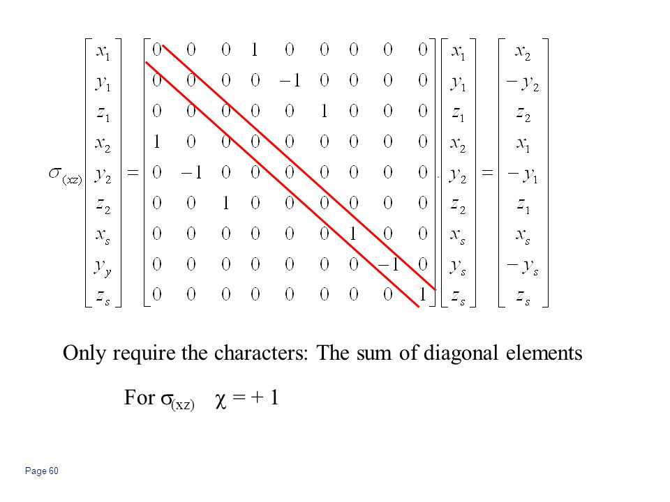 Only require the characters: The sum of diagonal elements