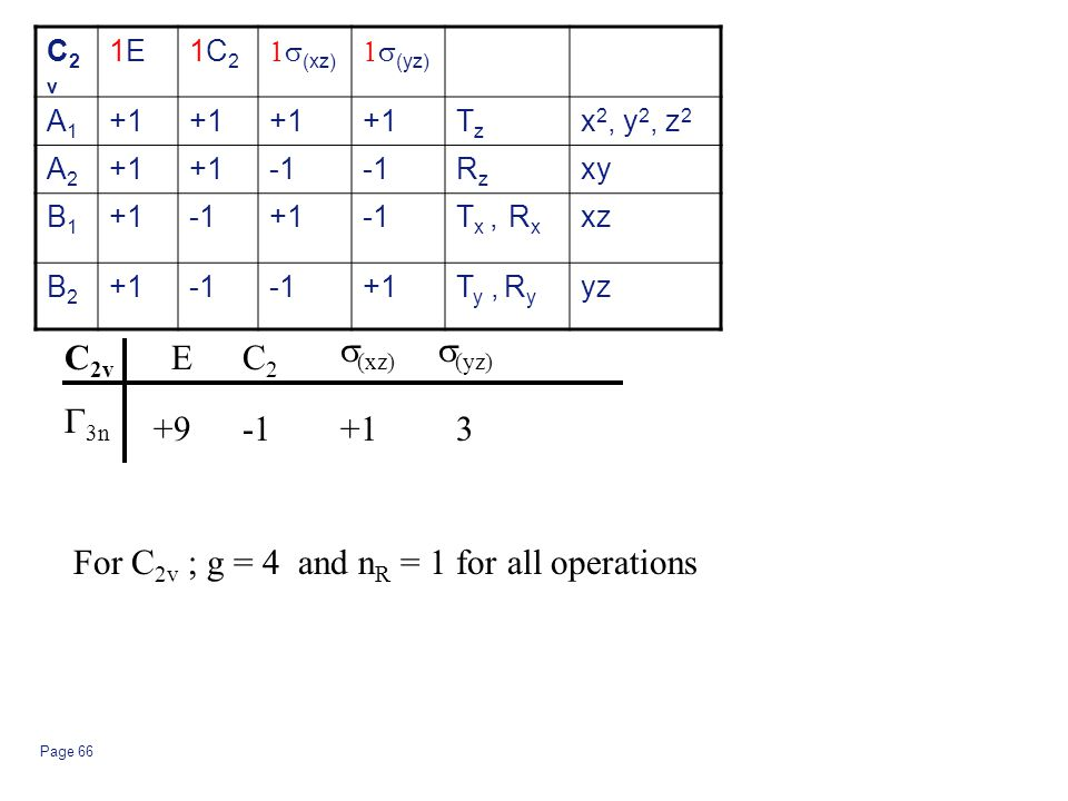 For C2v ; g = 4 and nR = 1 for all operations