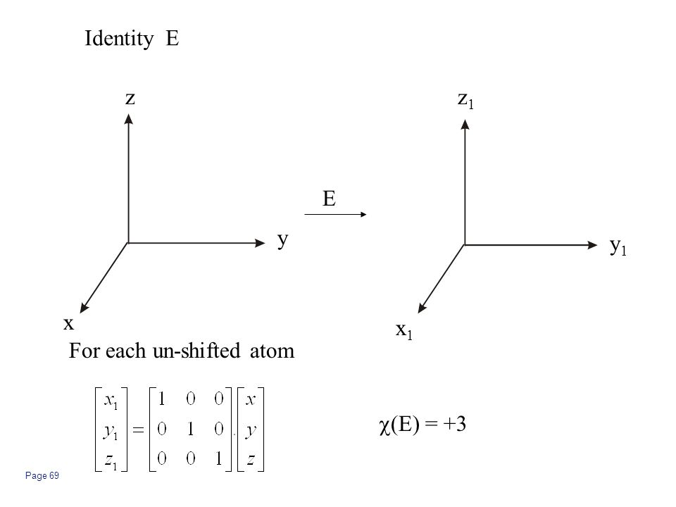 Identity E z z1 E y y1 x x1 For each un-shifted atom c(E) = +3