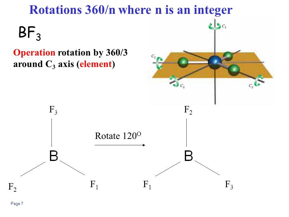 BF3 Rotations 360/n where n is an integer