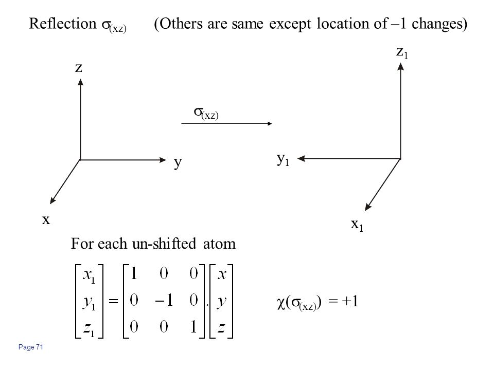Reflection s(xz) (Others are same except location of –1 changes)