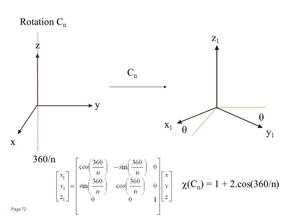 Rotation Cn z1 z Cn y q x1 q y1 x 360/n c(Cn) = 1 + 2.cos(360/n)