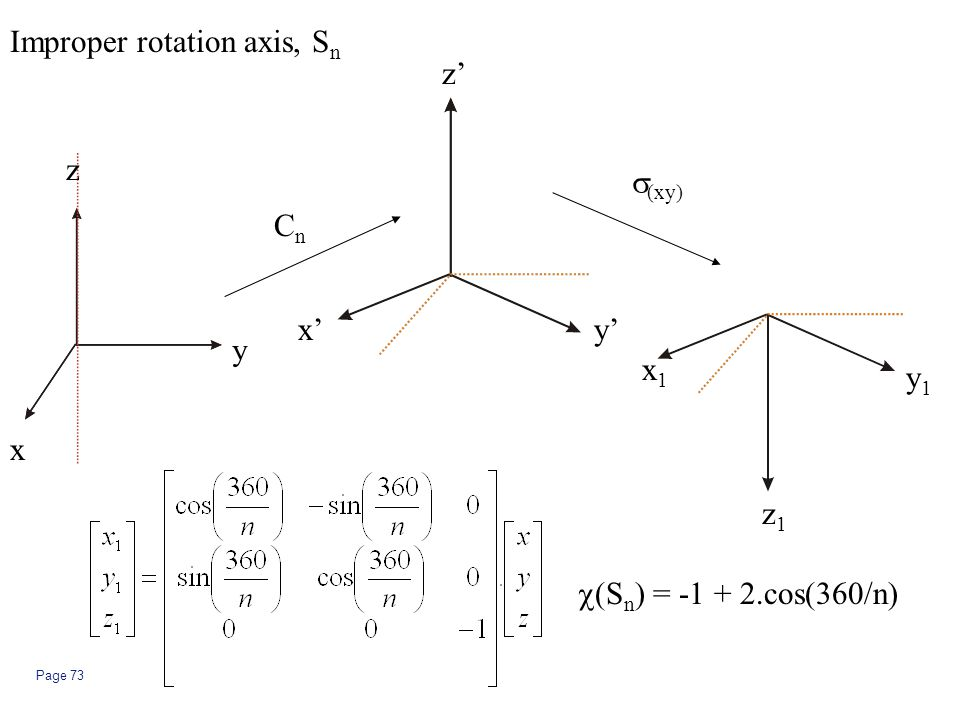 Improper rotation axis, Sn