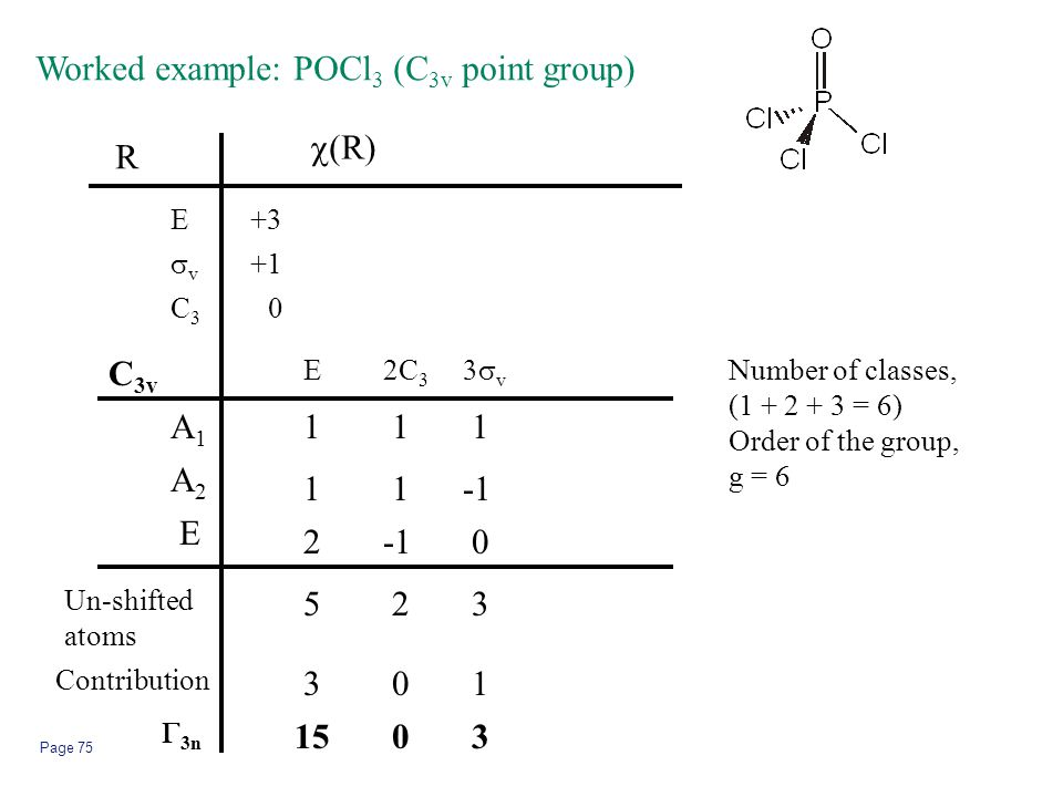 Worked example: POCl3 (C3v point group)