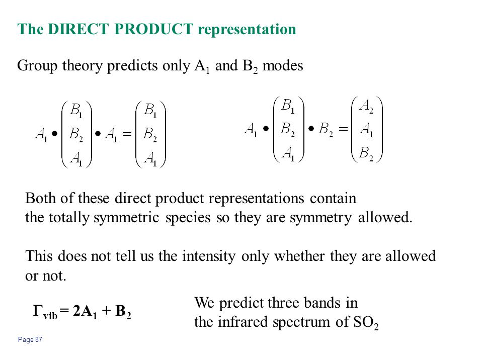 The DIRECT PRODUCT representation