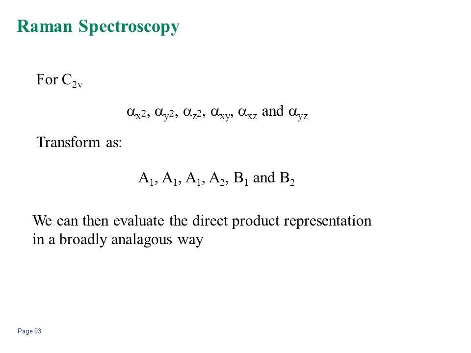 Raman Spectroscopy For C2v ax2, ay2, az2, axy, axz and ayz