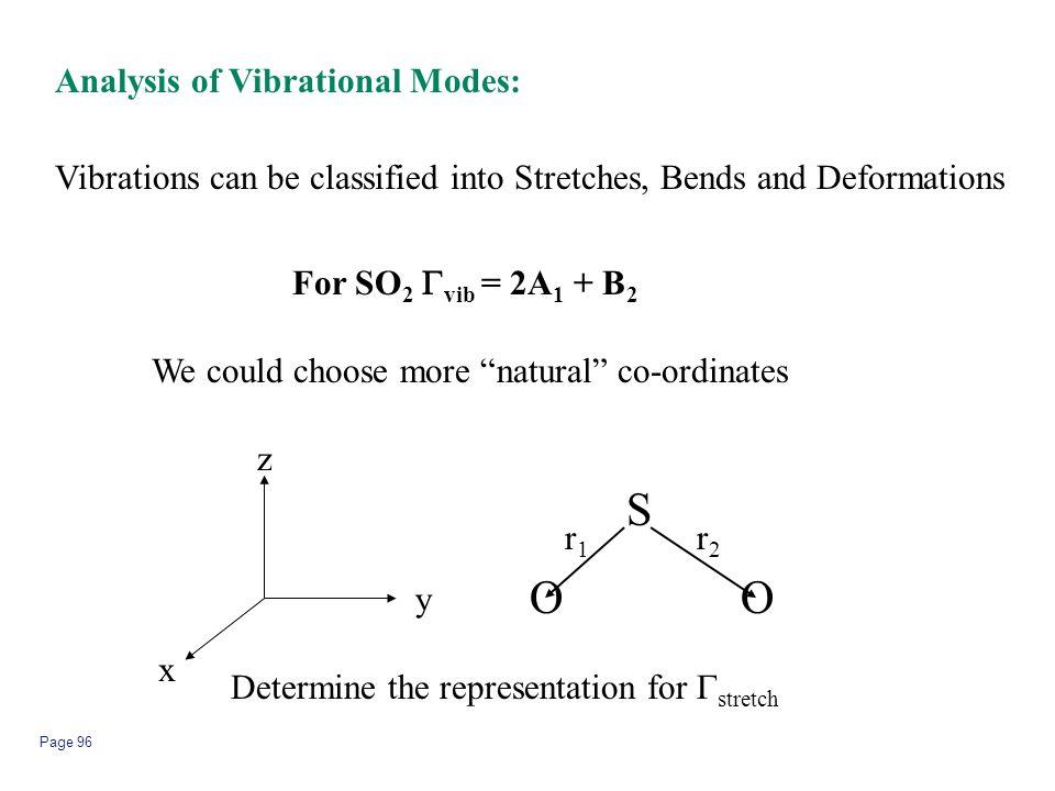 S O O Analysis of Vibrational Modes: