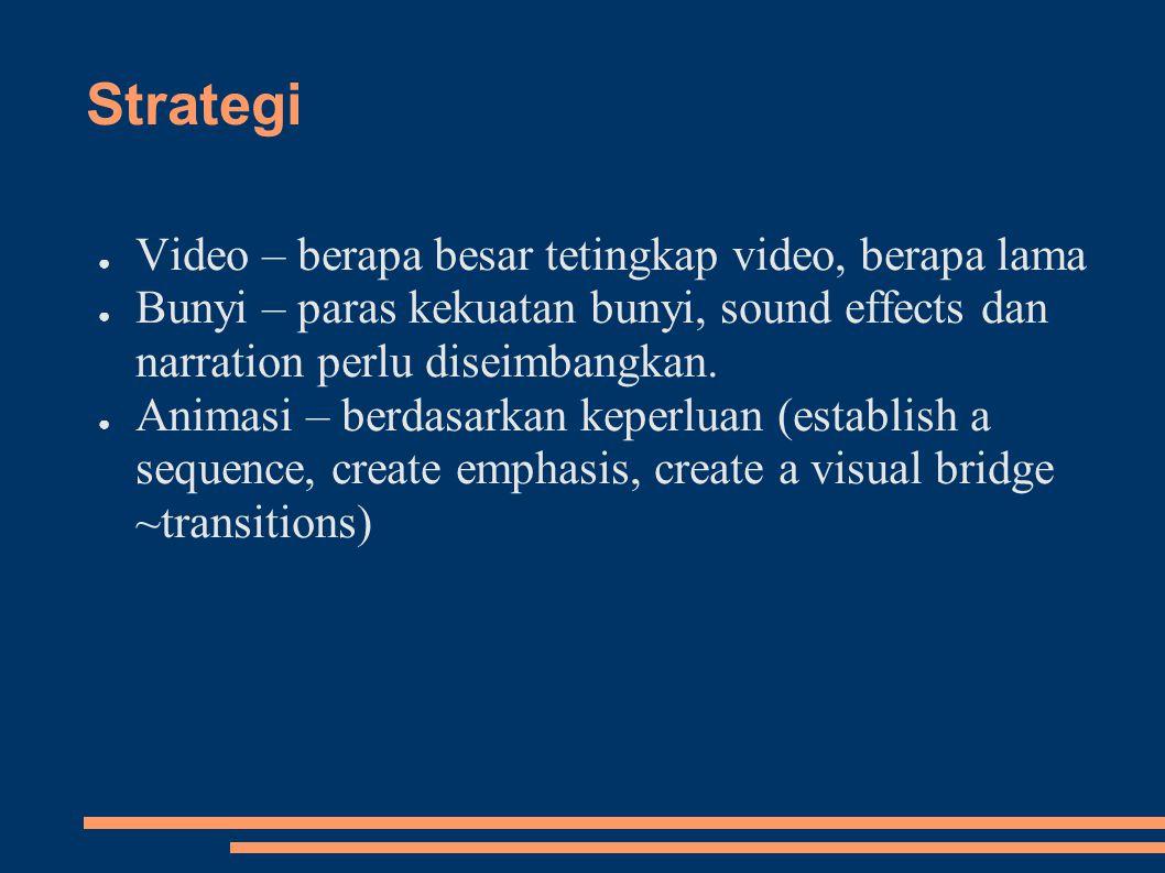 Strategi Video – berapa besar tetingkap video, berapa lama