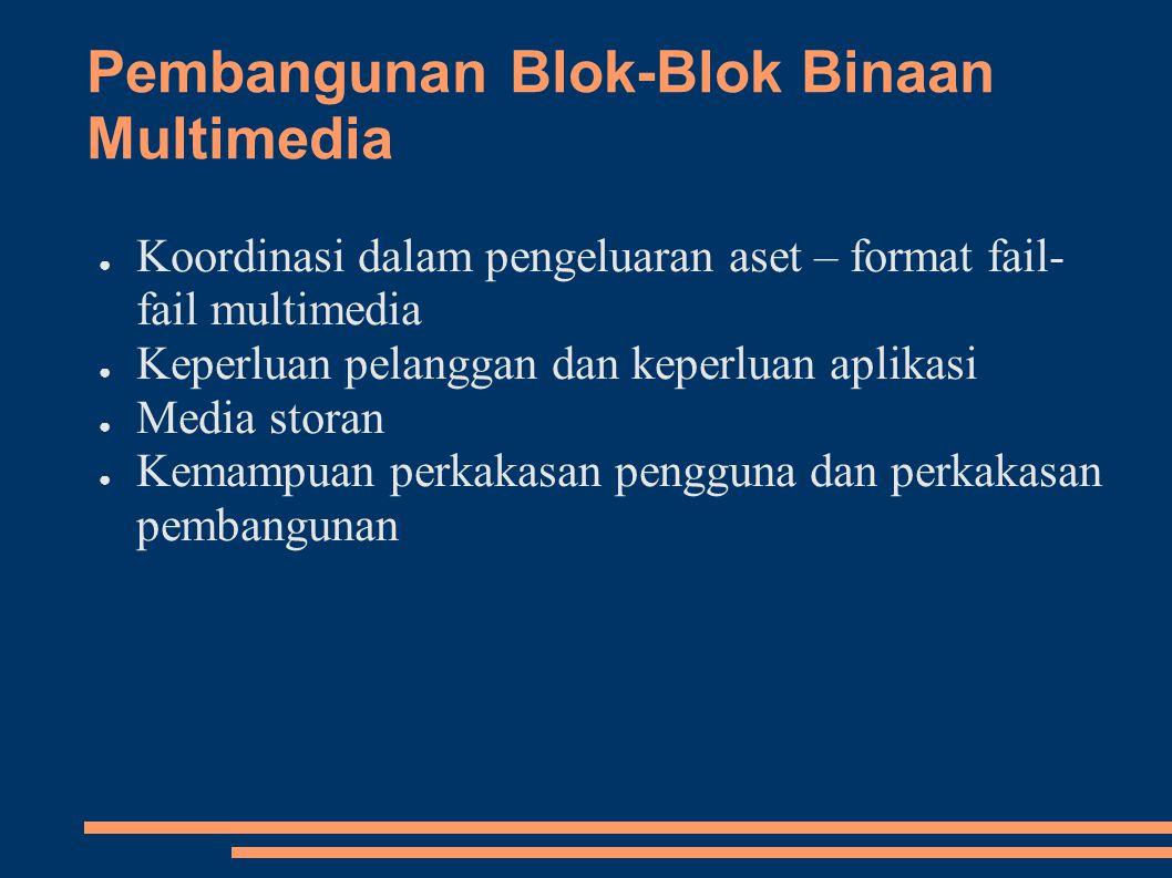Pembangunan Blok-Blok Binaan Multimedia
