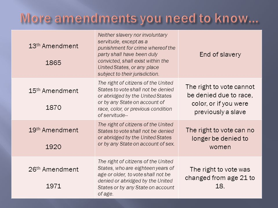 More amendments you need to know…
