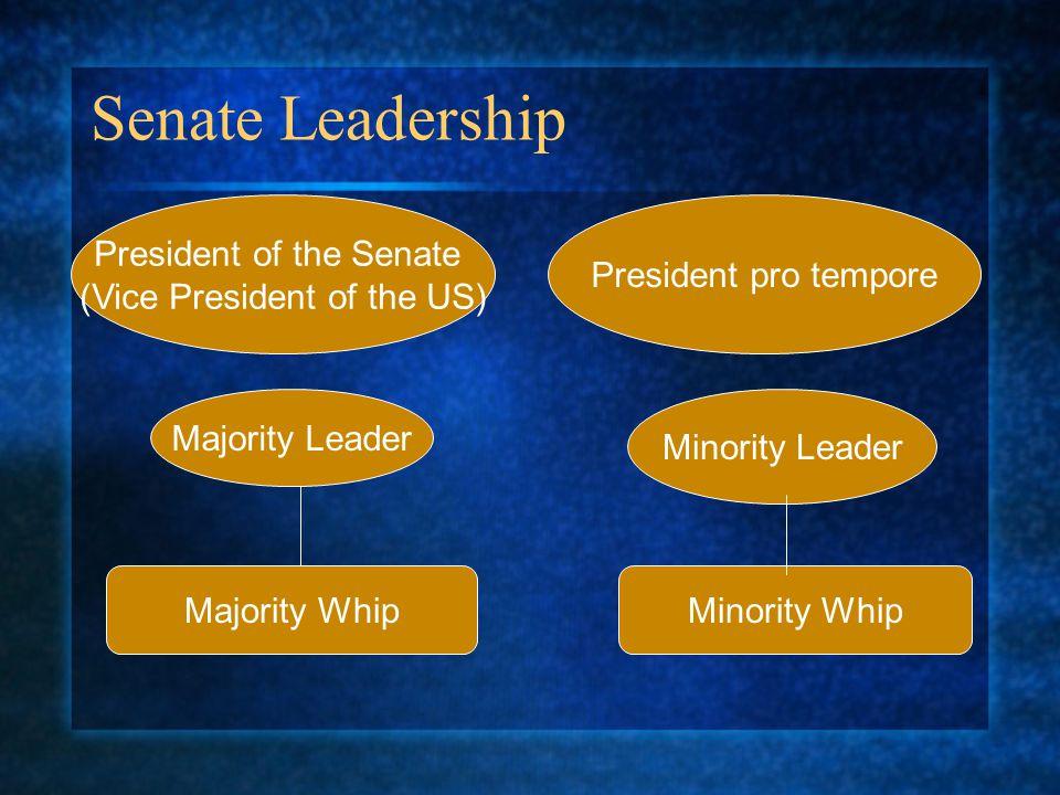Senate Leadership President of the Senate (Vice President of the US)