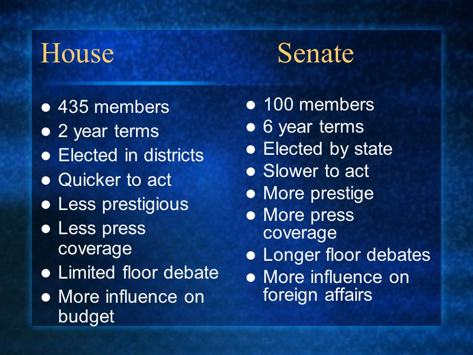 House Senate 435 members 2 year terms Elected in districts