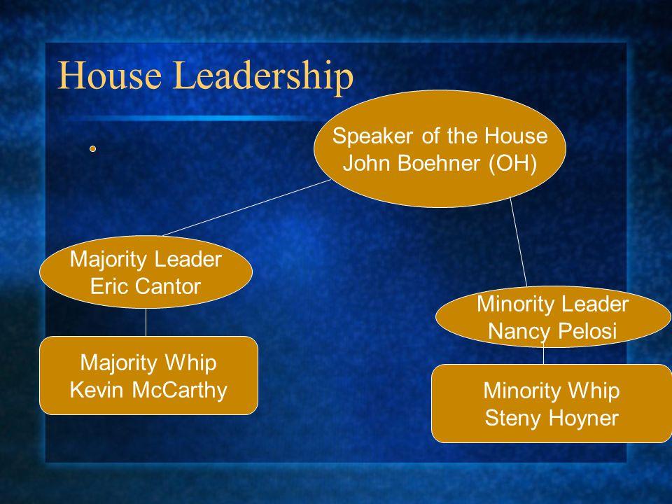 House Leadership Speaker of the House John Boehner (OH)
