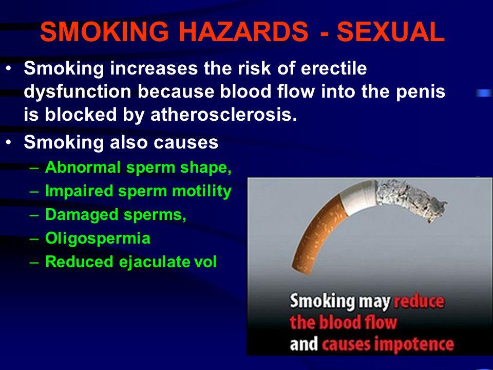 SMOKING HAZARDS - SEXUAL