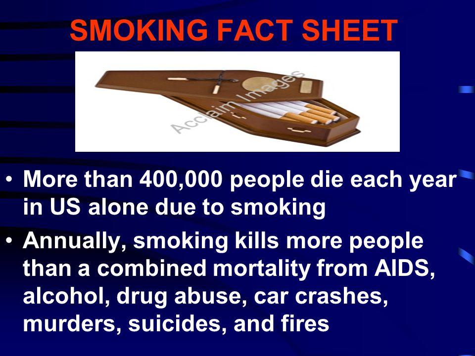 SMOKING FACT SHEET More than 400,000 people die each year in US alone due to smoking.