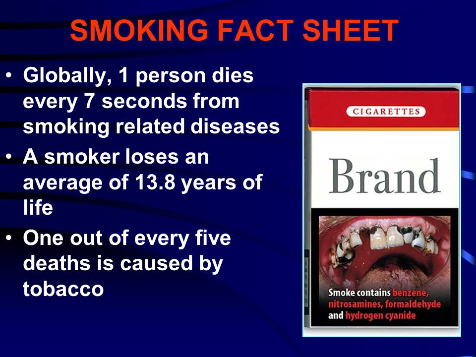 SMOKING FACT SHEET Globally, 1 person dies every 7 seconds from smoking related diseases. A smoker loses an average of 13.8 years of life.