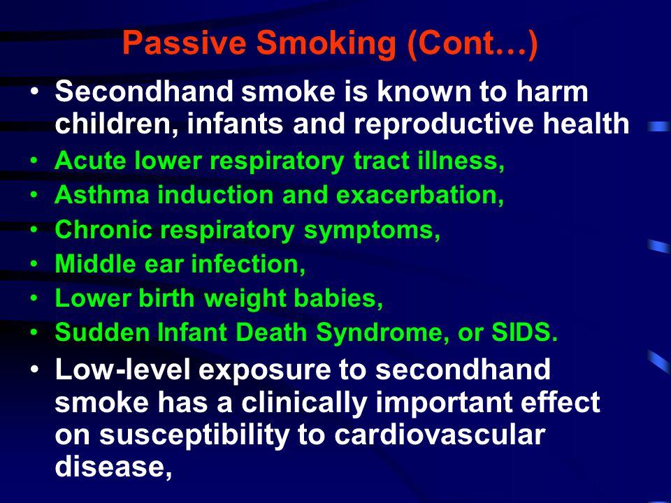 Passive Smoking (Cont…)