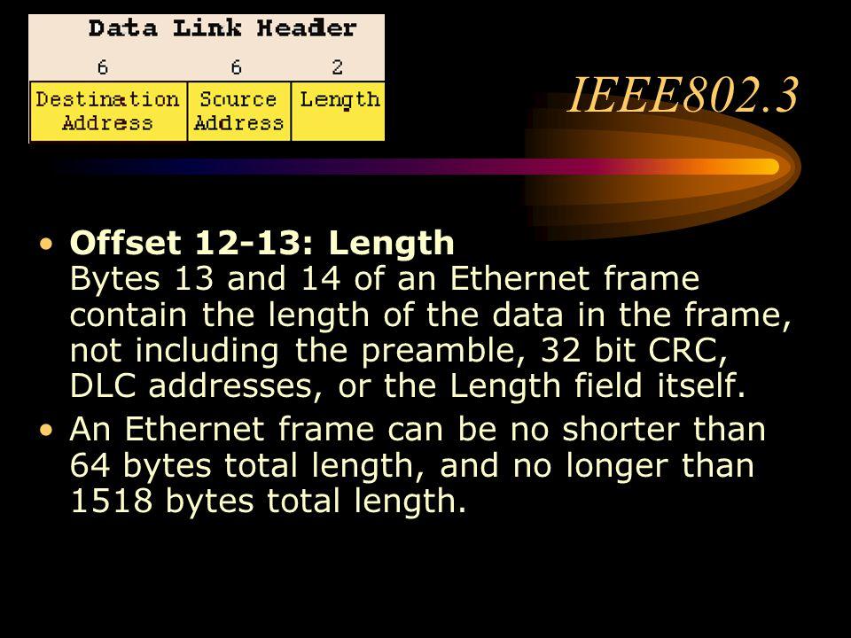IEEE802.3