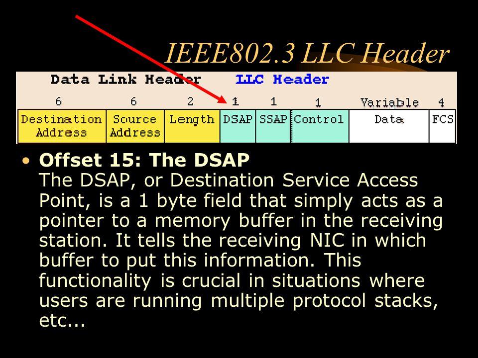 IEEE802.3 LLC Header