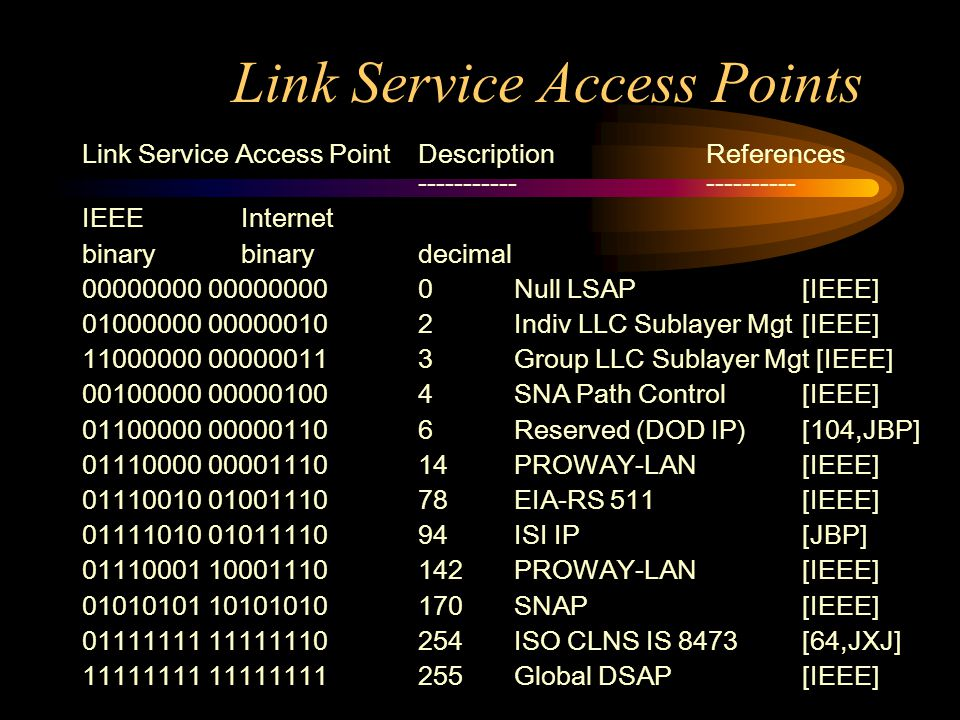 Link Service Access Points