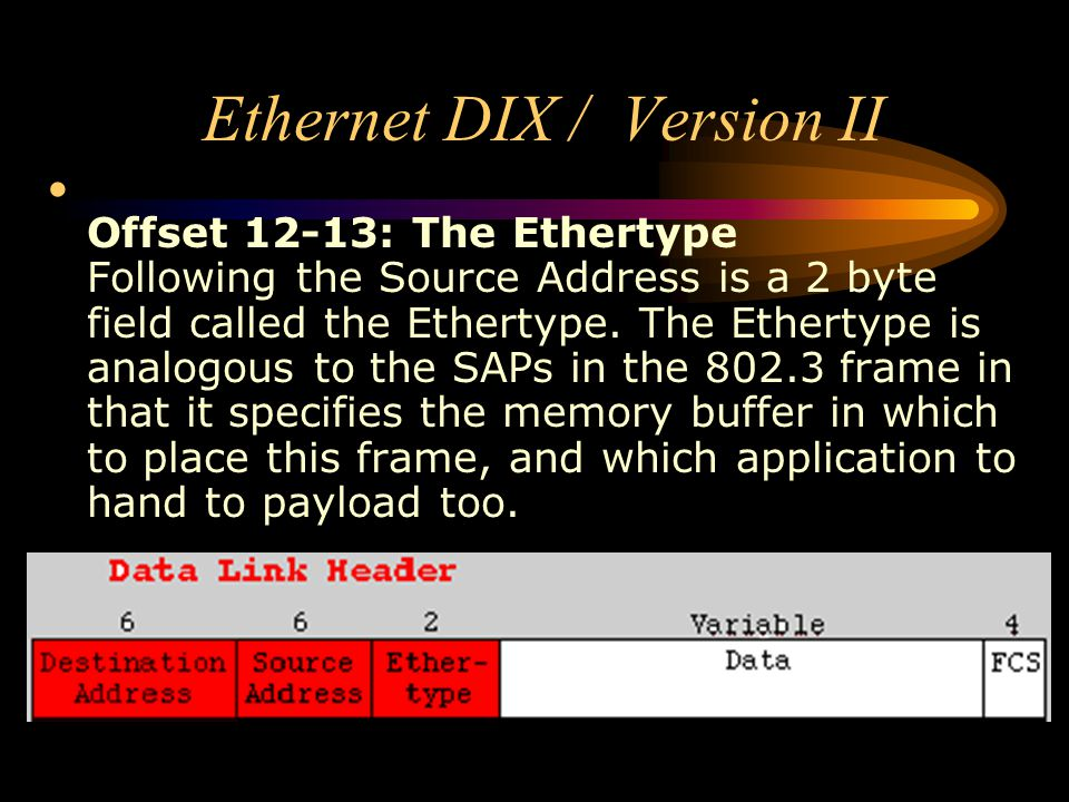 Ethernet DIX / Version II