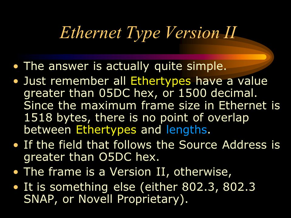 Ethernet Type Version II