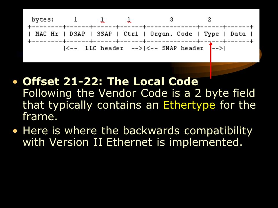 Offset 21-22: The Local Code Following the Vendor Code is a 2 byte field that typically contains an Ethertype for the frame.
