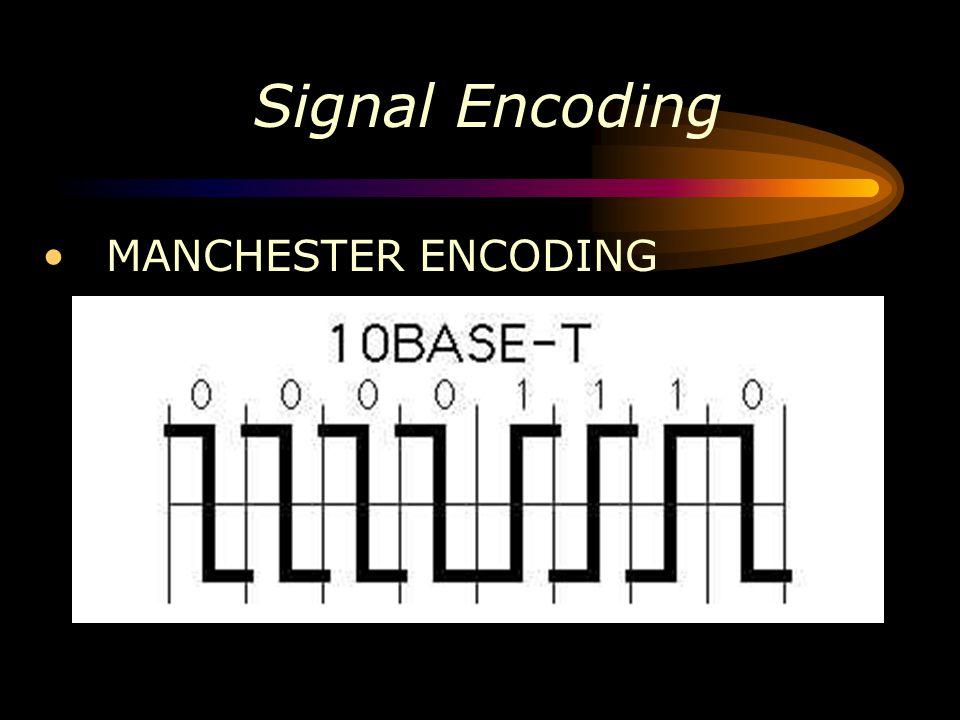 Signal Encoding MANCHESTER ENCODING