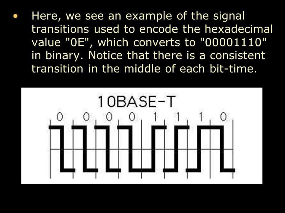 Here, we see an example of the signal transitions used to encode the hexadecimal value 0E , which converts to 00001110 in binary.