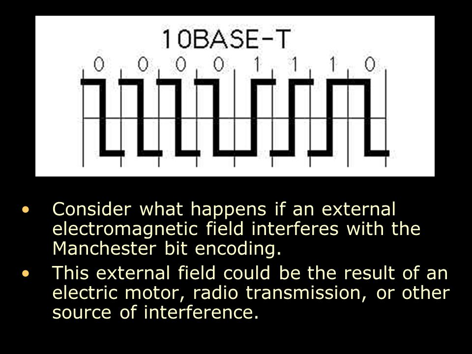 Consider what happens if an external electromagnetic field interferes with the Manchester bit encoding.