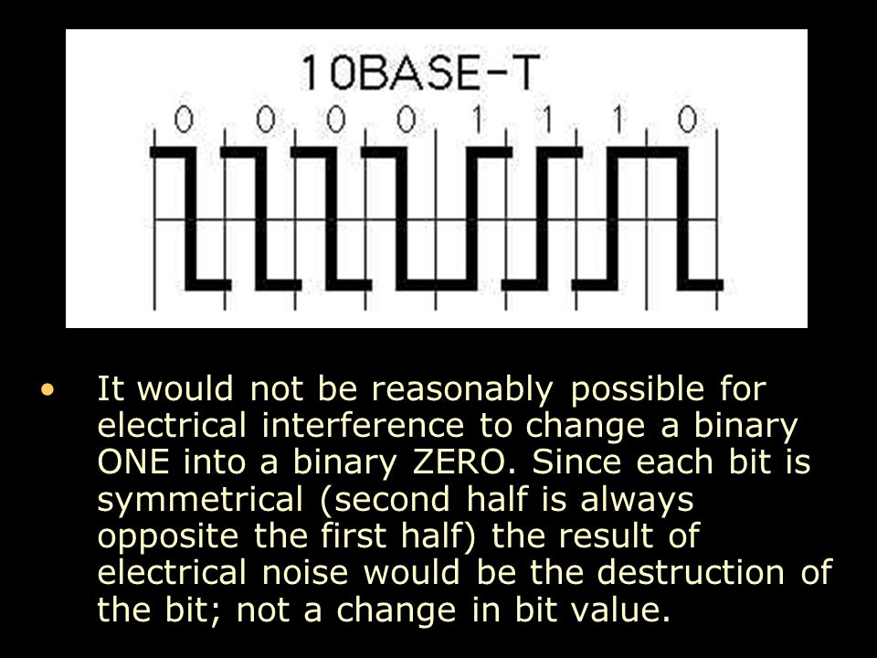 It would not be reasonably possible for electrical interference to change a binary ONE into a binary ZERO.