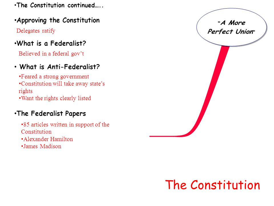 The Constitution Approving the Constitution What is a Federalist