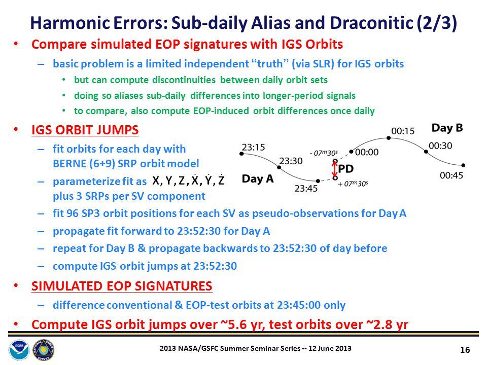 Harmonic Errors: Sub-daily Alias and Draconitic (2/3)