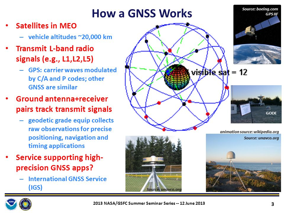 2013 NASA/GSFC Summer Seminar Series -- 12 June 2013