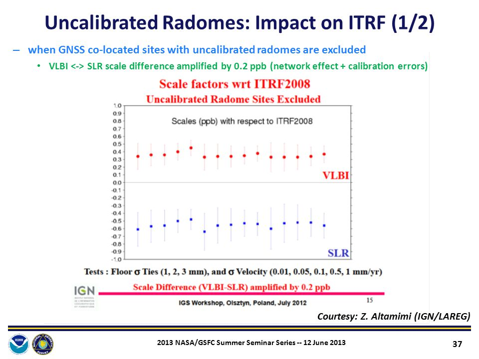 Uncalibrated Radomes: Impact on ITRF (1/2)