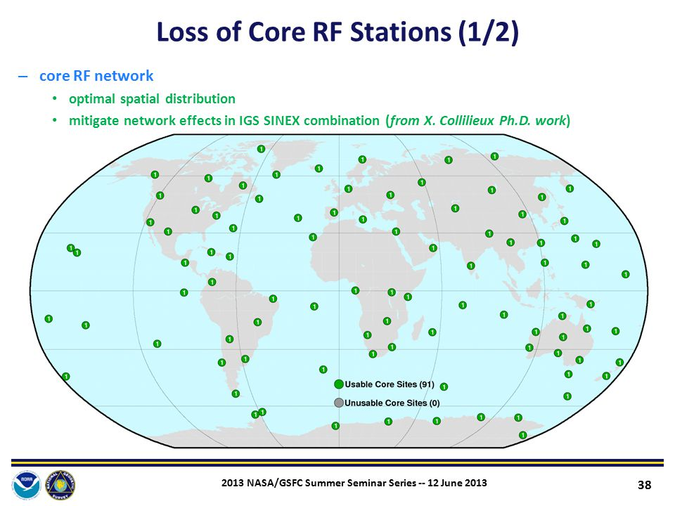 Loss of Core RF Stations (1/2)