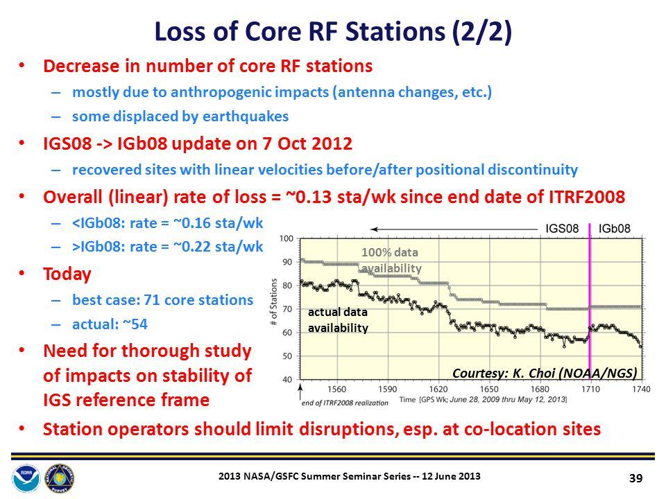 Loss of Core RF Stations (2/2)