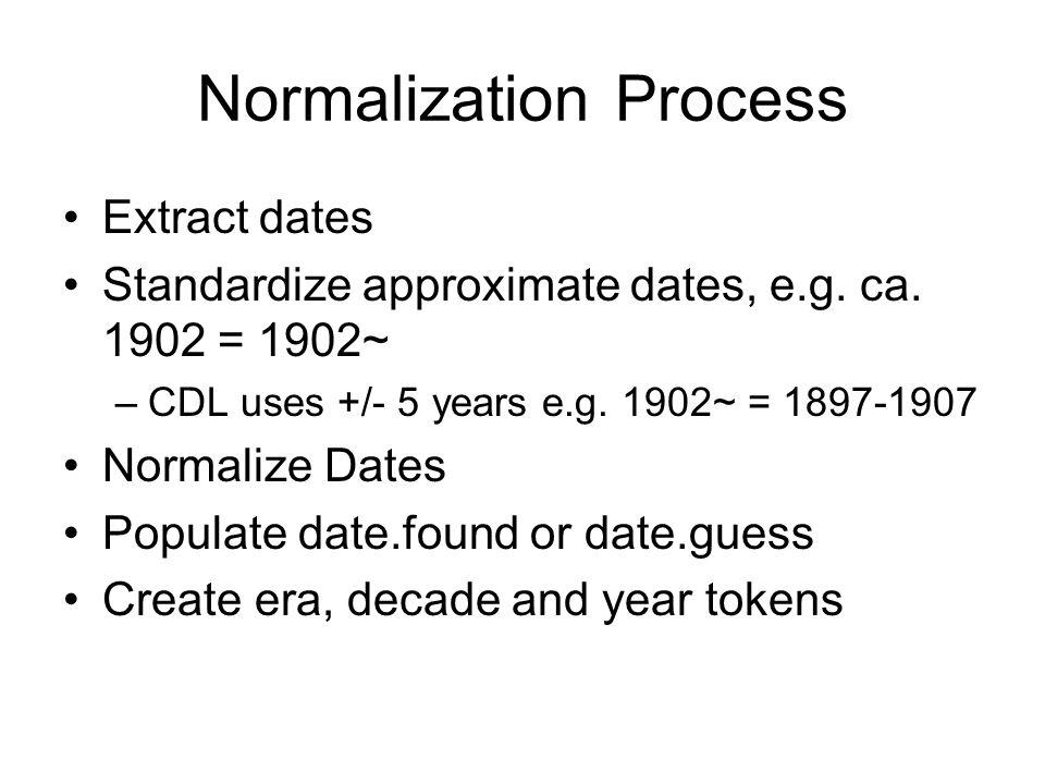 Normalization Process