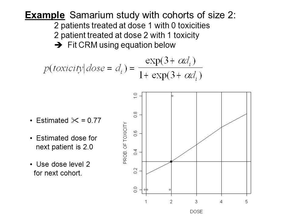 Example Samarium study with cohorts of size 2:
