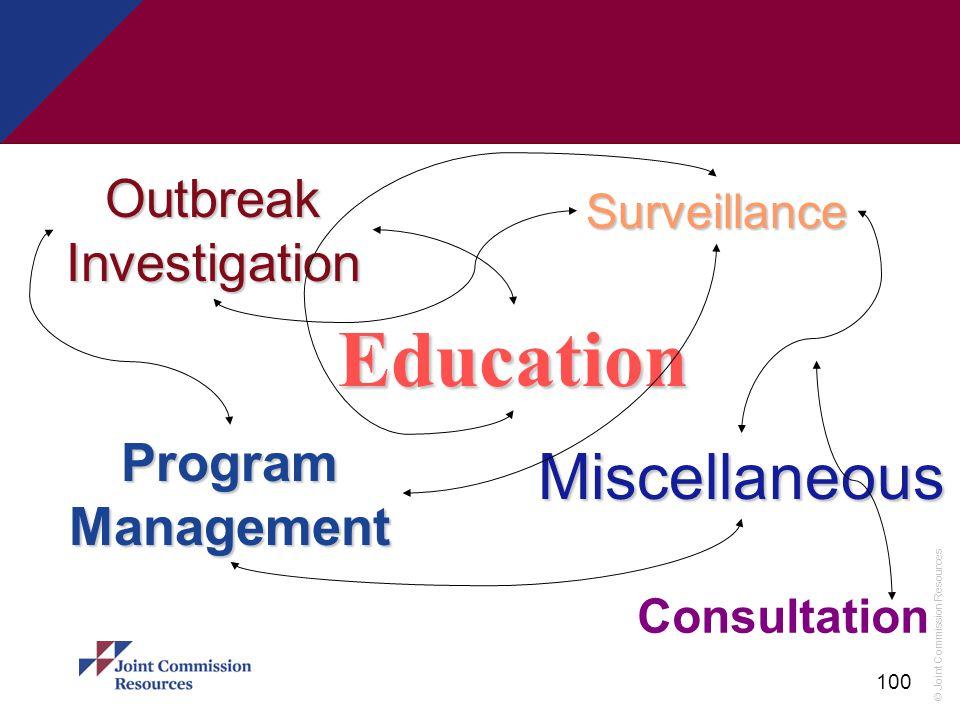 Education Miscellaneous Outbreak Investigation Program Management