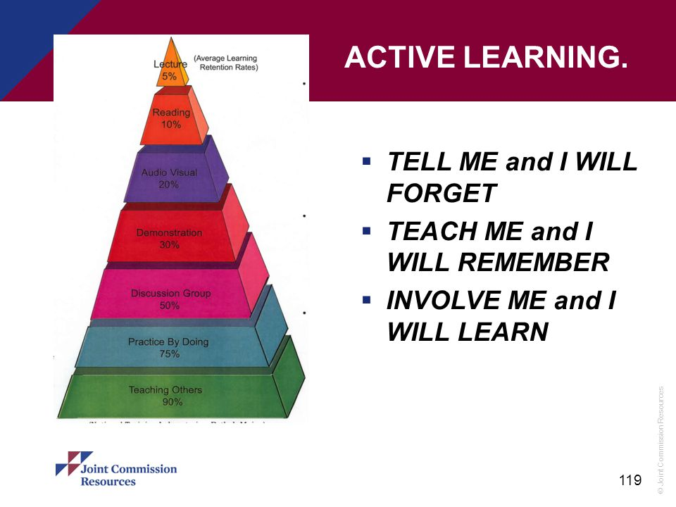 ACTIVE LEARNING. TELL ME and I WILL FORGET