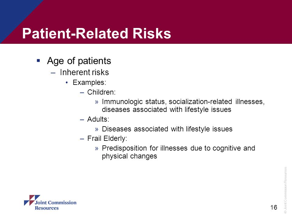 Patient-Related Risks