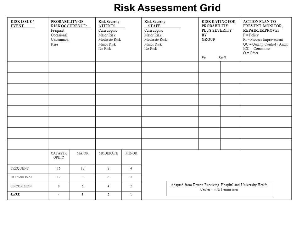 Risk Assessment Grid RISK ISSUE / EVENT______