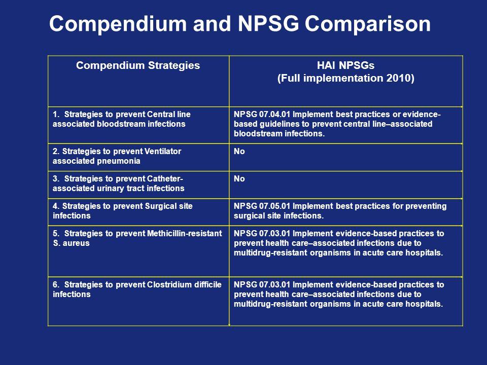 Compendium and NPSG Comparison