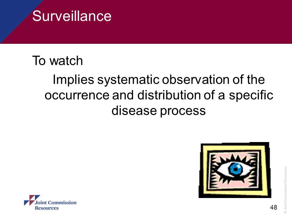 Surveillance To watch.