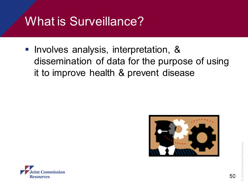What is Surveillance.
