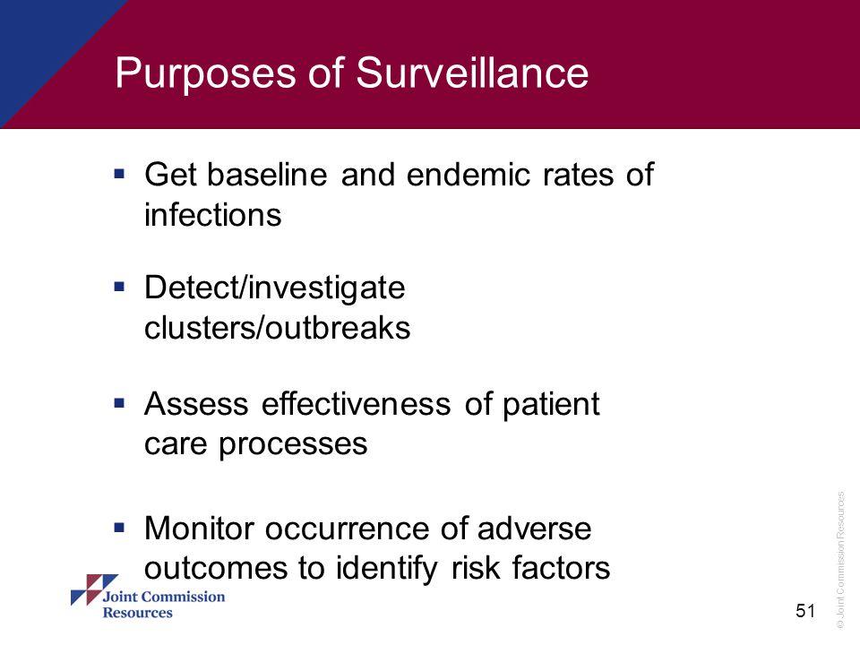 Purposes of Surveillance