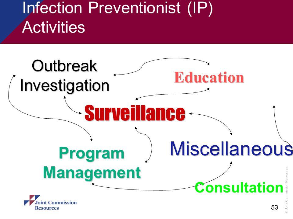 Infection Preventionist (IP) Activities