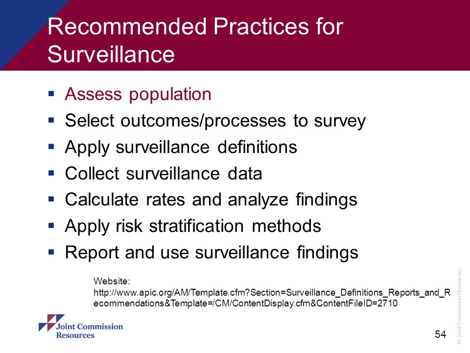 Recommended Practices for Surveillance